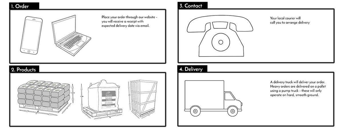 delivery-infographic